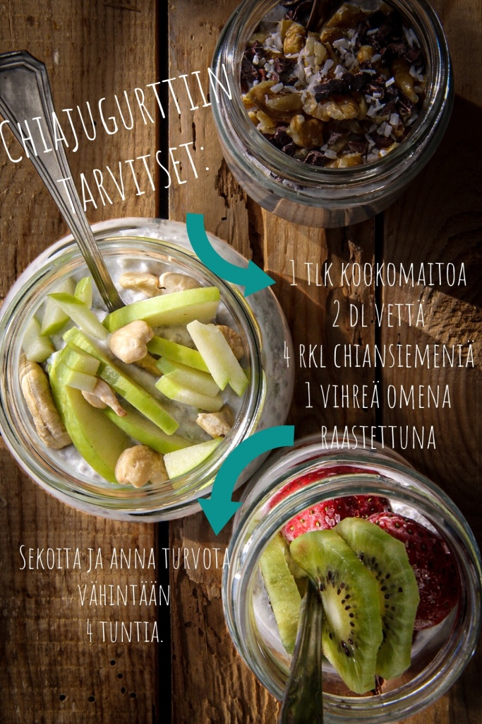 Chia-kookosjugurtti